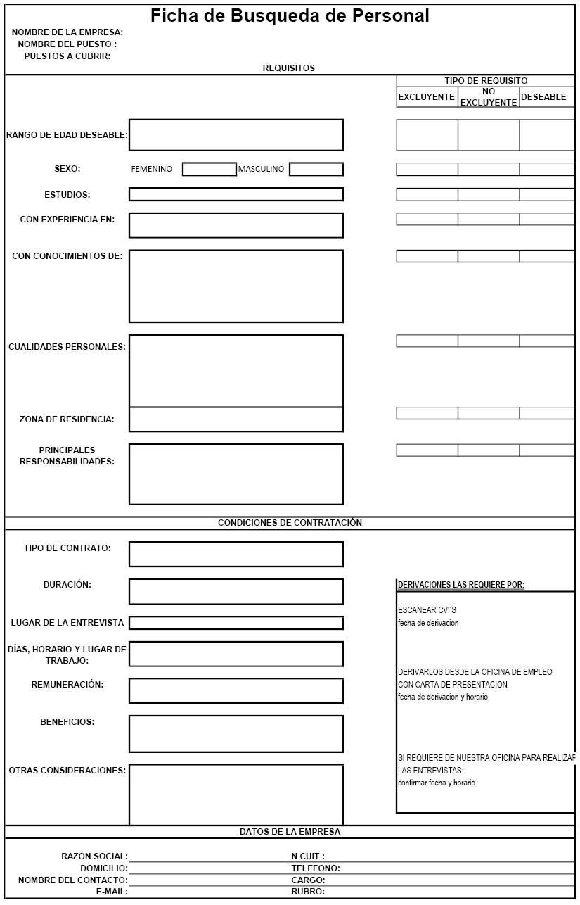 Gráfico 7. Modelo de formulario para empleadores de una OE de la provincia de Buenos Aires