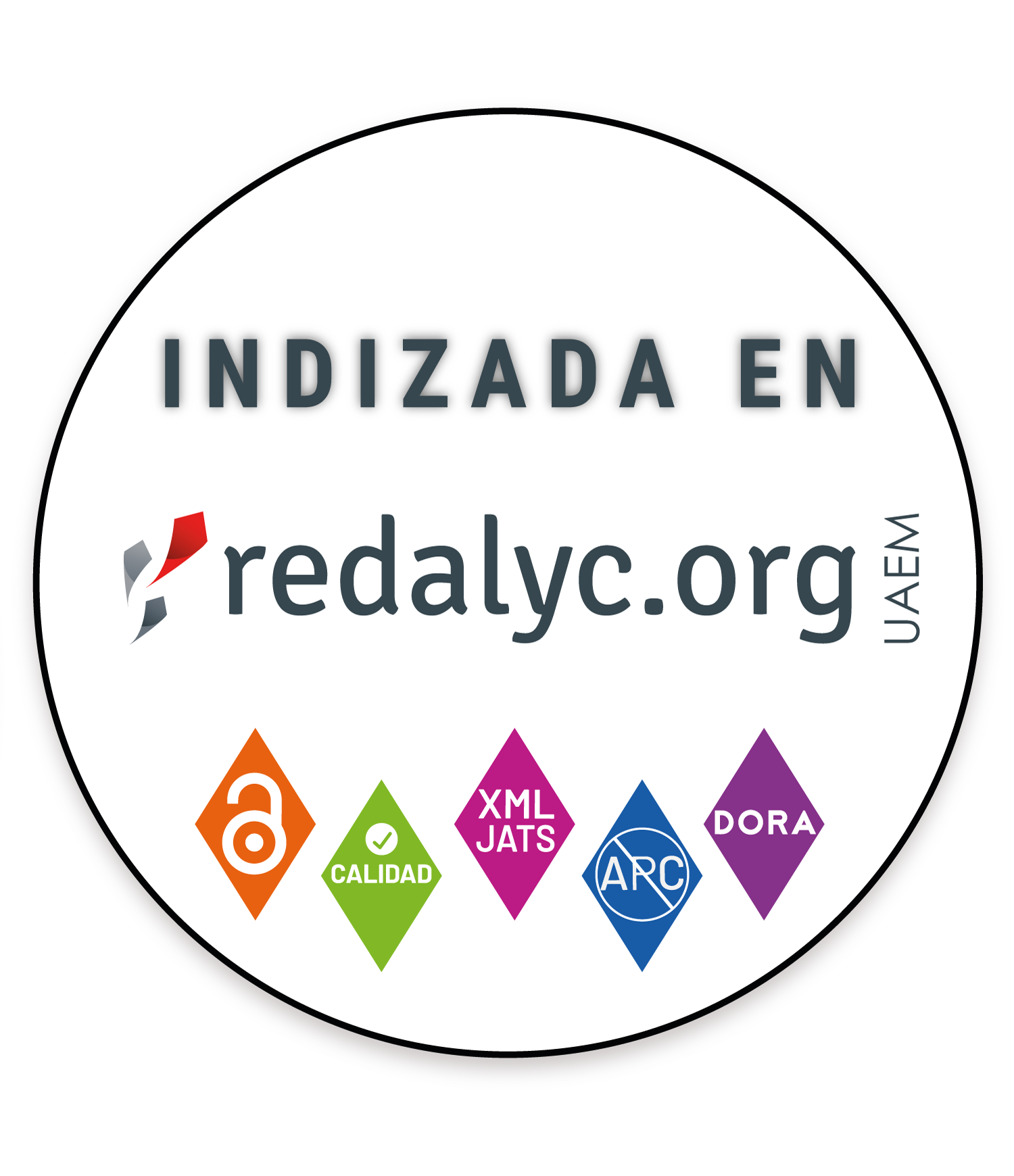 Logo Redalyc